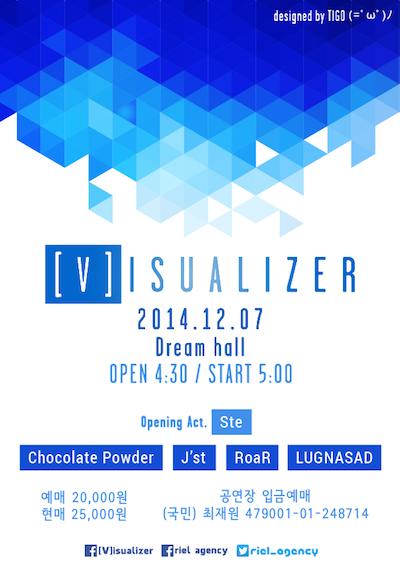 [V]isualizer
